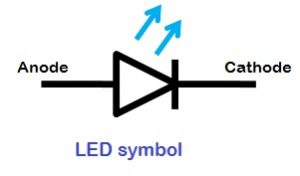 LED SYMBOLE
